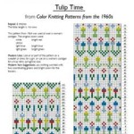 Tulip Time Chart image
